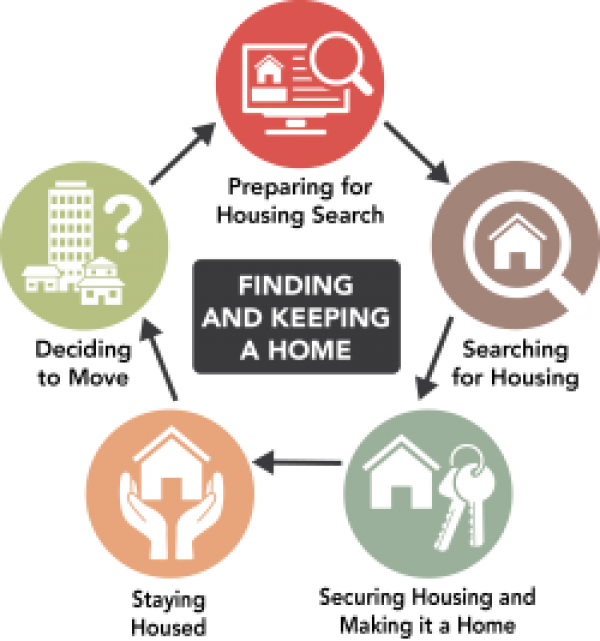 Renters toolkit graphic